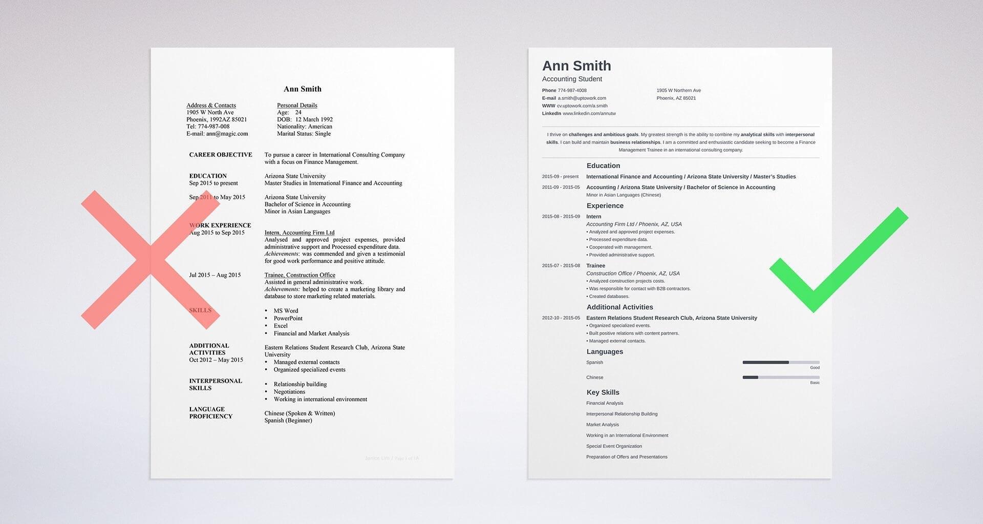 Best resume writing services in atlanta ga de