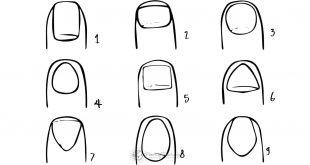 شكل الأظافر